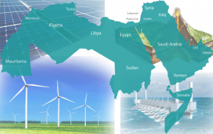 Renewable Energy Sector in the MENA Region